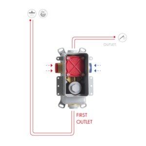 Seinasisene tööosa dušisegistile 1-2 väljundiga FIMABOX, FIMA CF