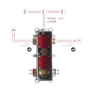 Seinasisene tööosa dušisegistile 2-3 väljundiga FIMAMULTIBOX, FIMA CF